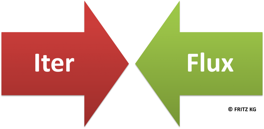 FRITZ Flux-Modus