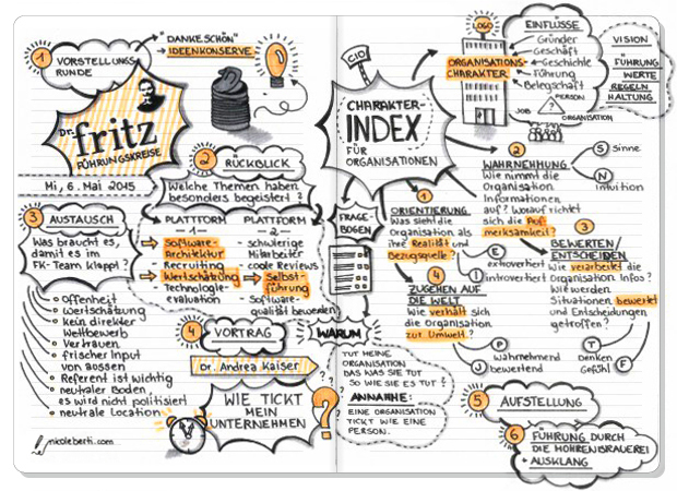 Nicole Berti - Visual Facilitation - Sketch 2