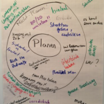 Interkulturelle Führung - Planen