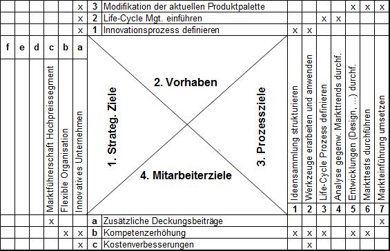 FRITZ X-Matrix