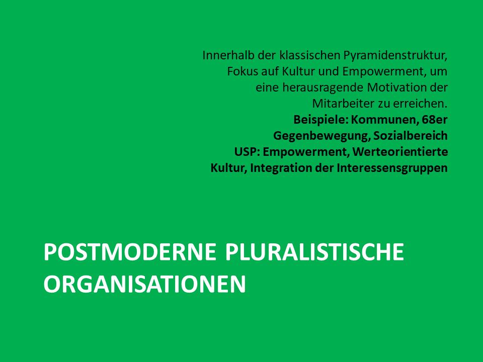FRITZ - Postmoderne pluralistische Organisationen nach Laloux