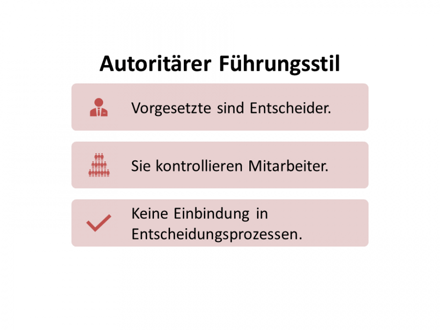 FRITZ - Führungsstile nach Kurt Lewin im Vergleich - Autoritärer Führungsstil