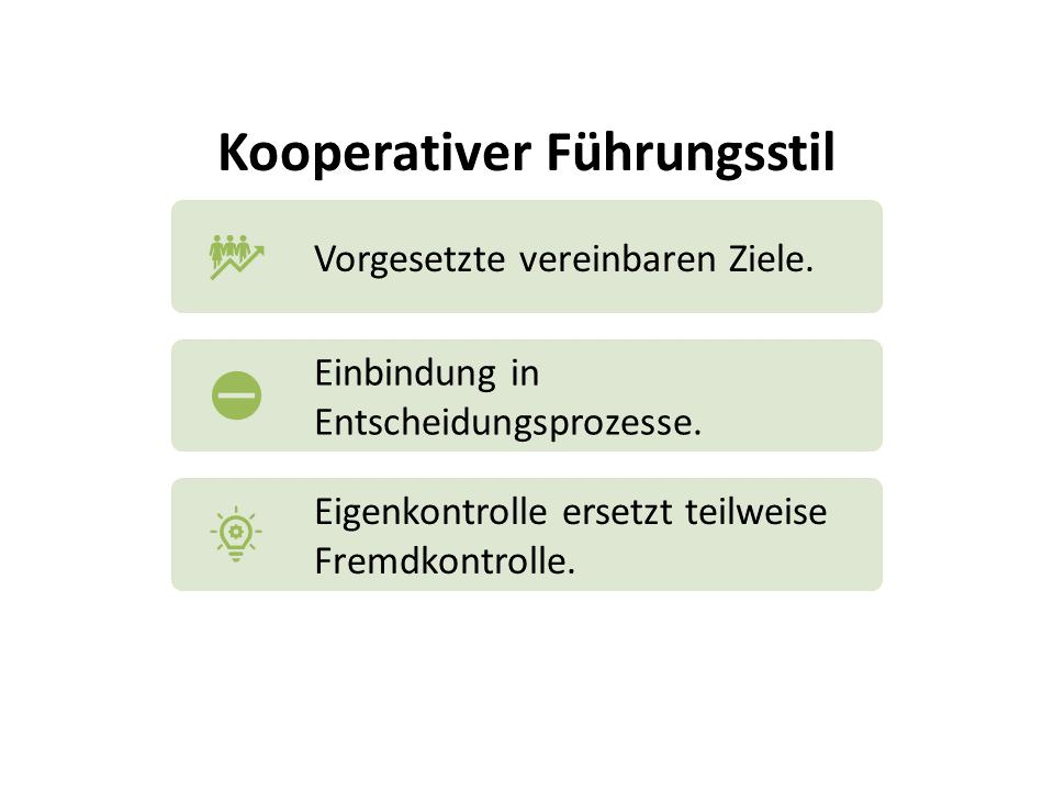 FRITZ - Kooperativer Führungsstil