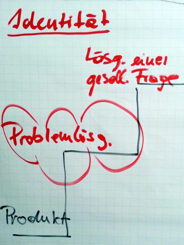 FRITZ - Unternehmensidentität