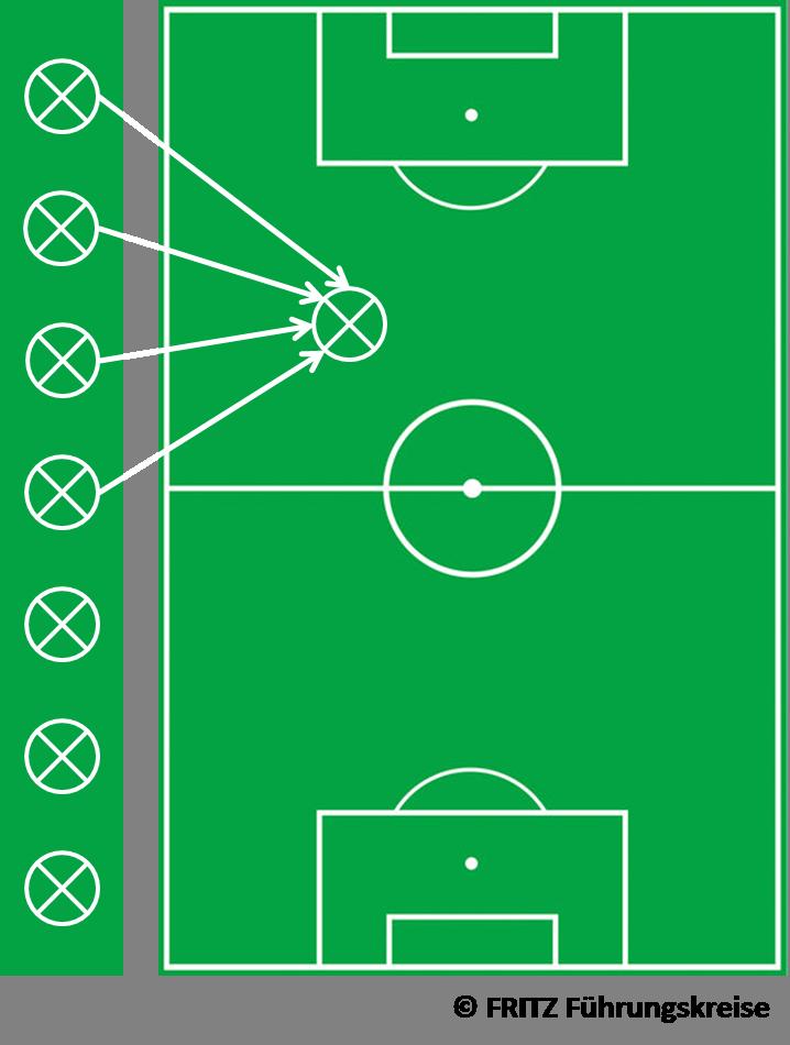 FRITZ Fußballmetapher