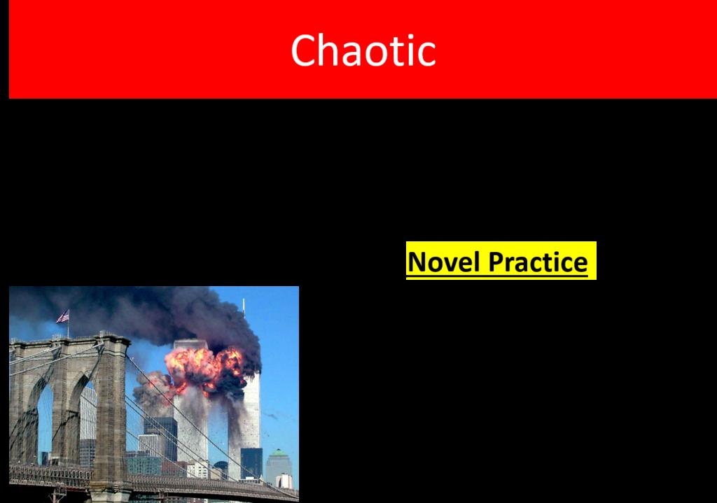 FRITZ - Cynefin - Chaotische Probleme