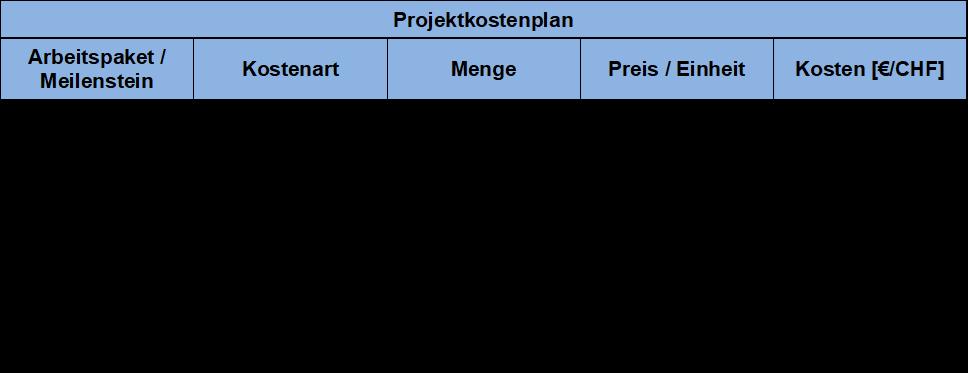 FRITZ - Projektkosten Vorlage