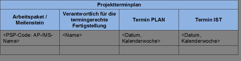 FRITZ - Projektplan oder Projektterminplan