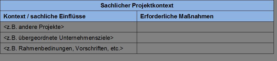 FRITZ - Sachliche Projektumfeldanalyse