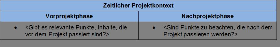 FRITZ - Zeitliche Projektumfeldanalyse