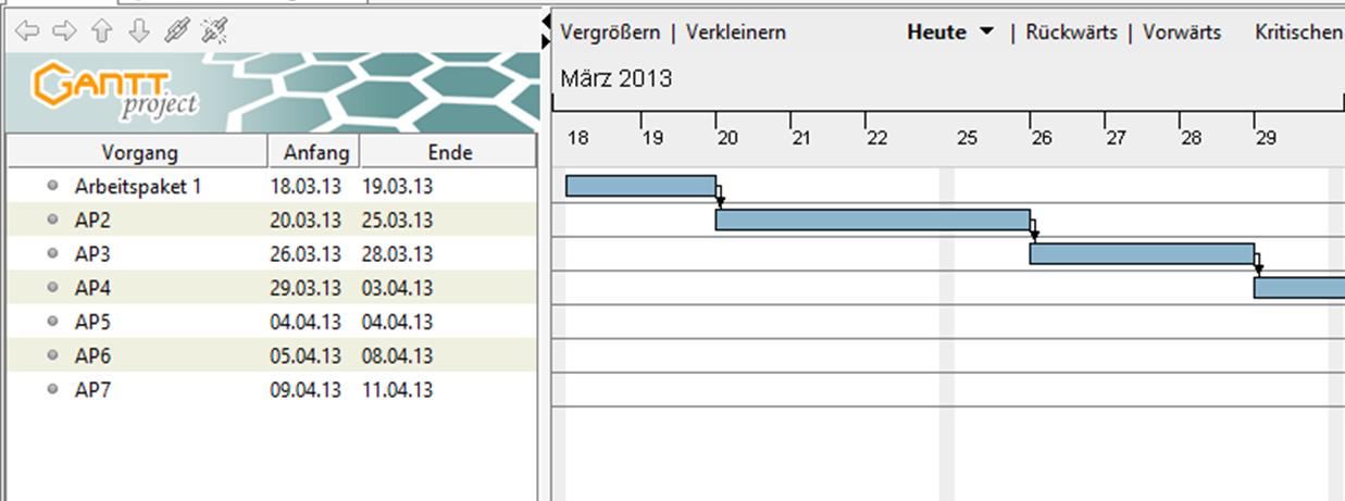FRITZ - Gantt Chart Beispiel 1