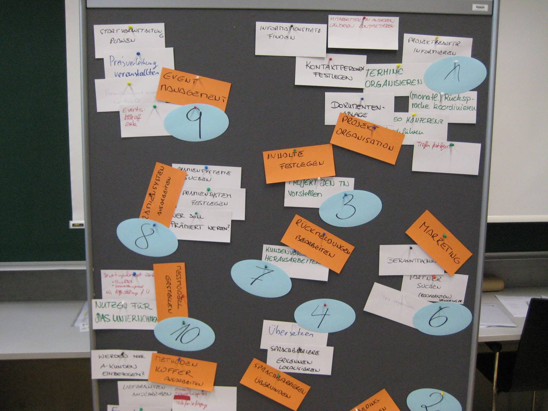 FRITZ - Projektstrukturplan Beispiel
