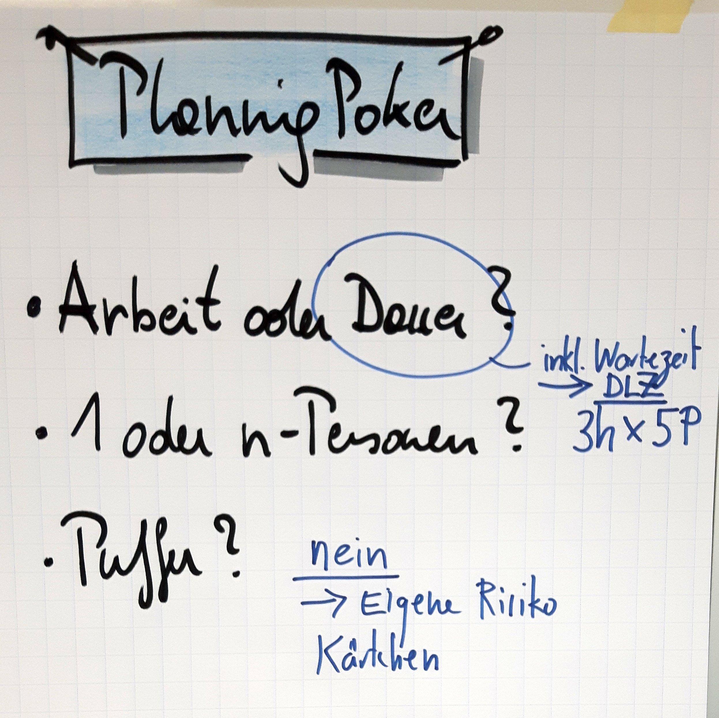 FRITZ - Planning Poker FAQ 2