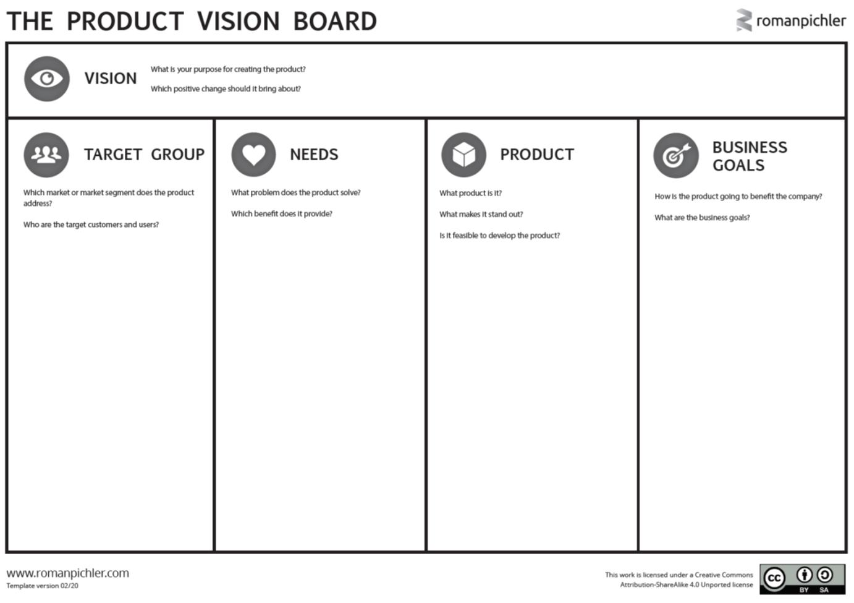 Roman Pichler - Product Vision Board