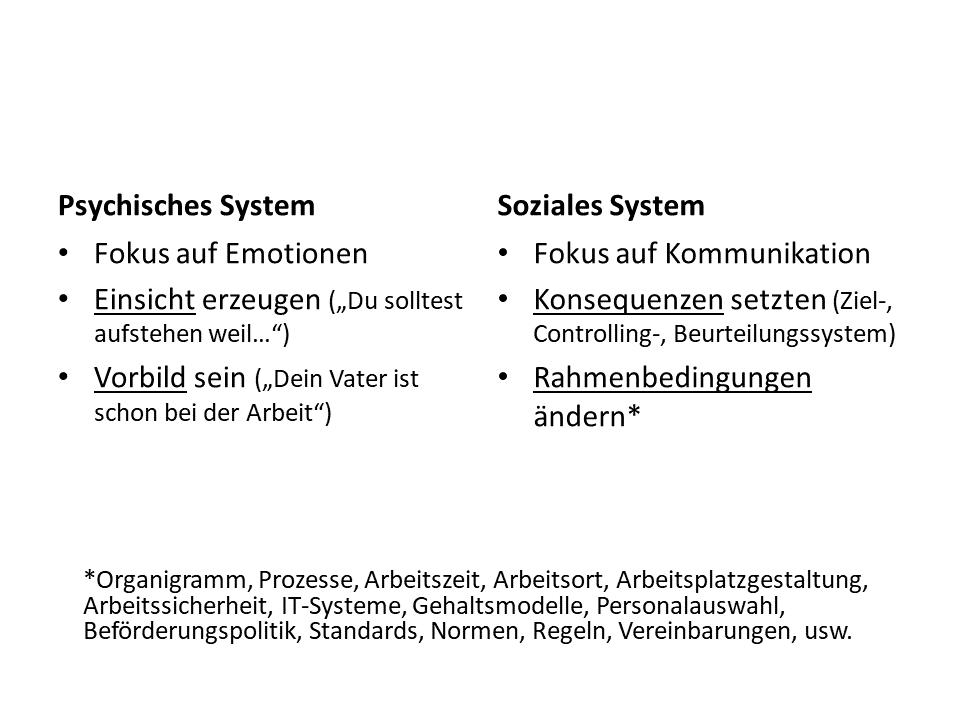 FRITZ - Problemlösungskompetenz - Intervention